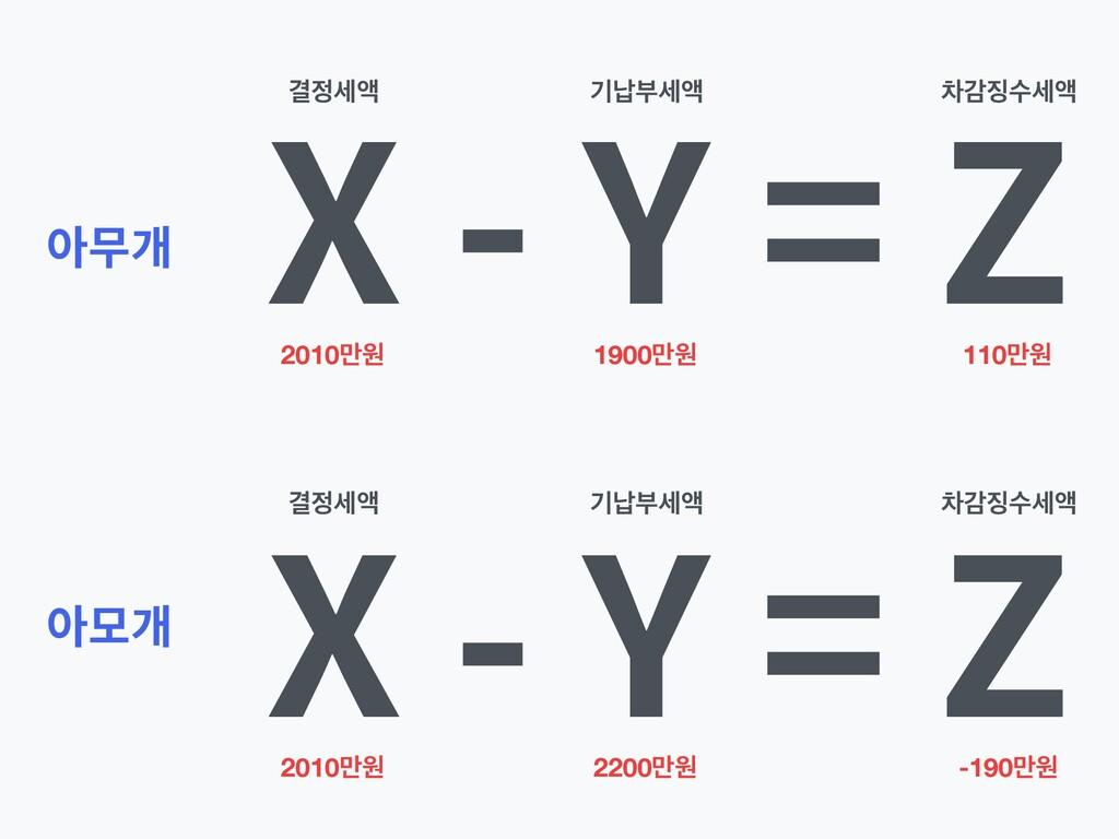 X - Y = Z 2010݅ਗ 1900݅ਗ 110݅ਗ Ѿঘ ӝժࠗঘ ରхࣻঘ...