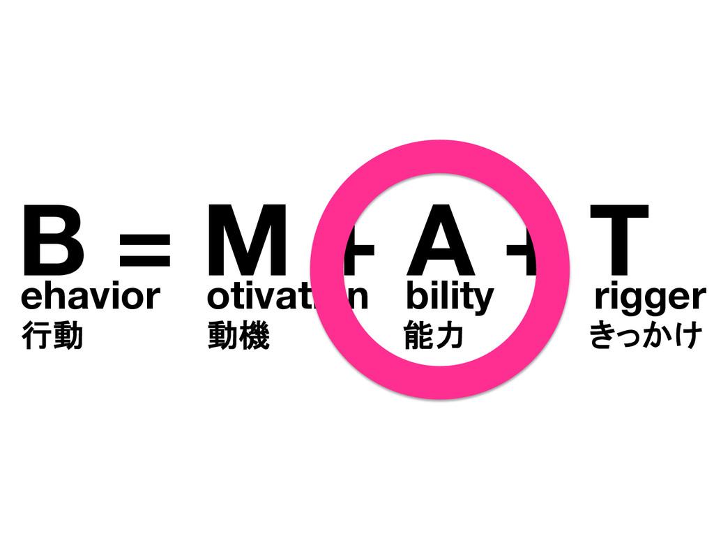 B = M + A + T ehavior otivation bility ...