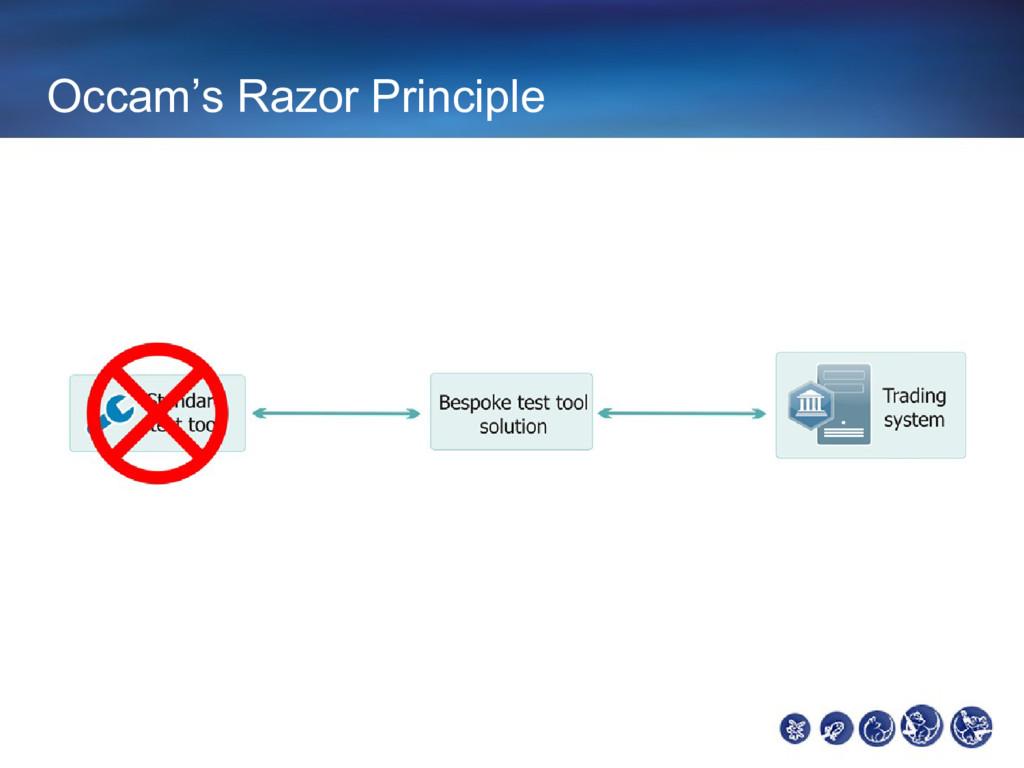 Occam's Razor Principle
