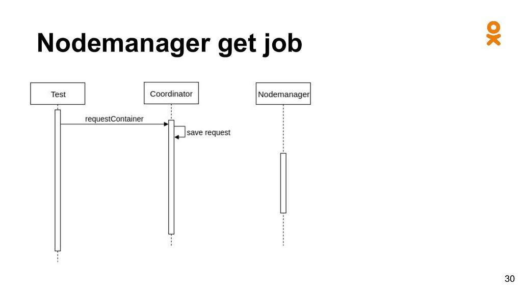 Nodemanager get job 30