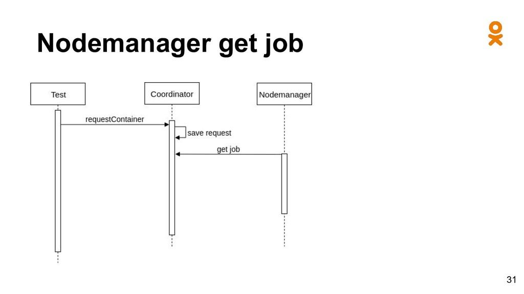 Nodemanager get job 31