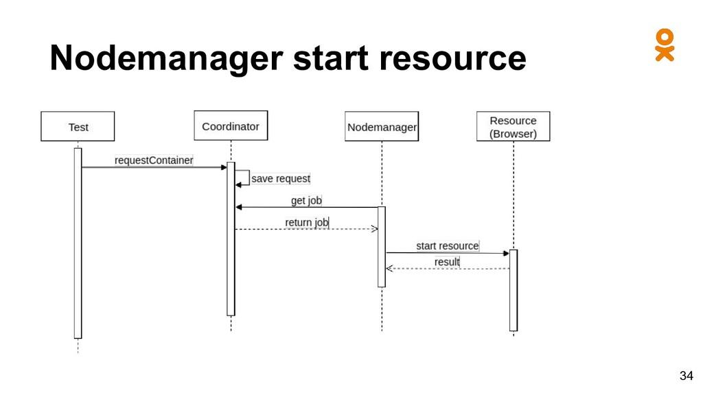 Nodemanager start resource 34