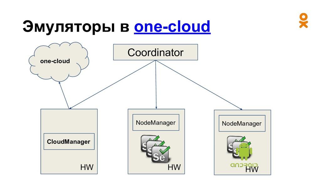 Эмуляторы в one-cloud Coordinator HW HW HW Clou...