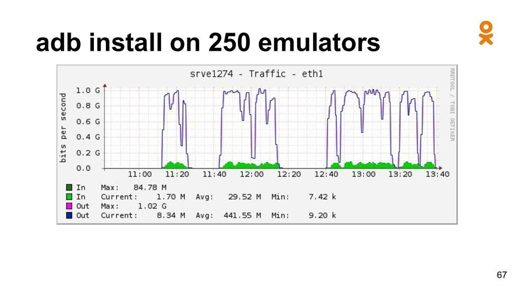 adb install on 250 emulators 67