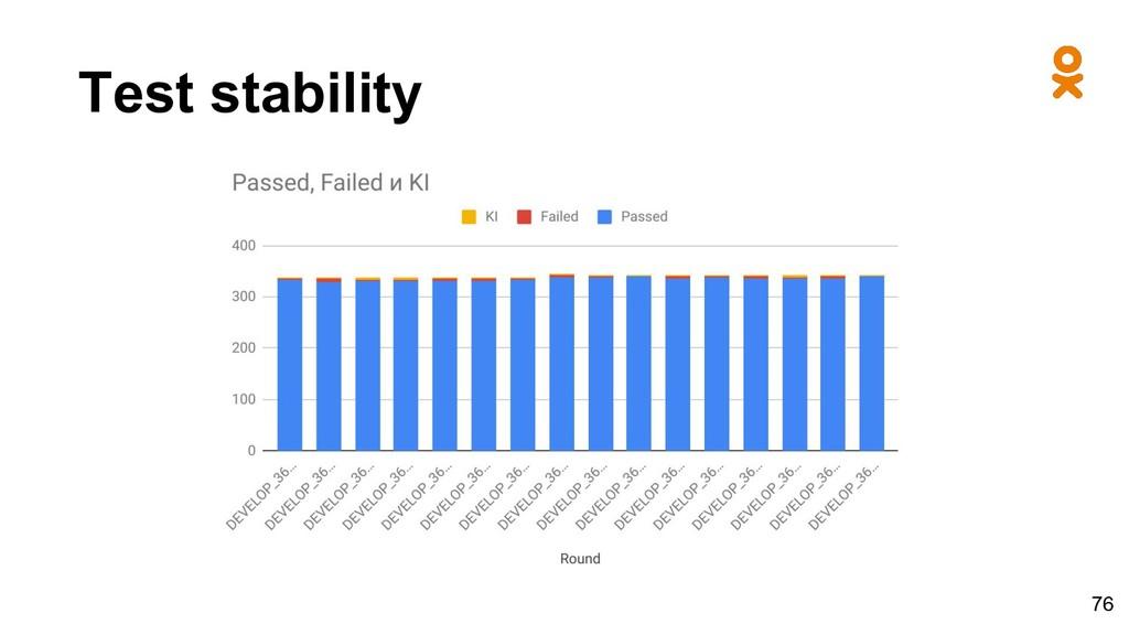 Test stability 76