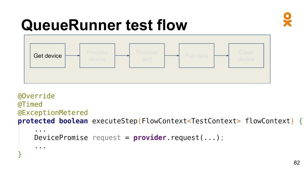 QueueRunner test flow Prepare device Get device...