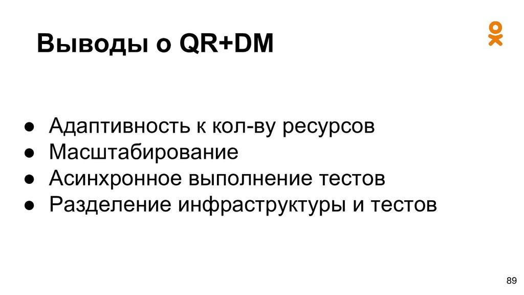 Выводы о QR+DM ● Адаптивность к кол-ву ресурсов...