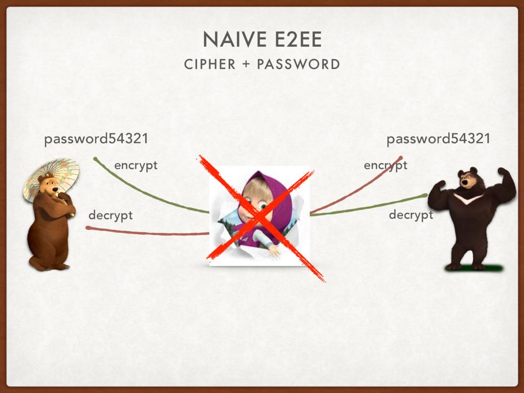 CIPHER + PASSWORD NAIVE E2EE password54321 pass...