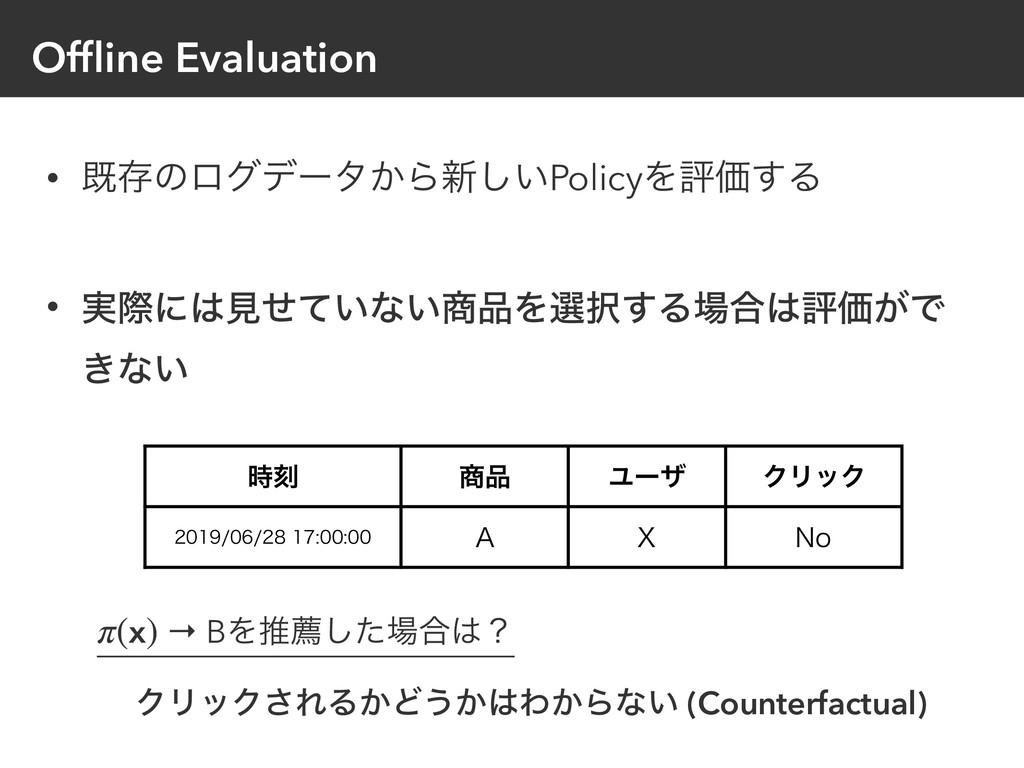 Offline Evaluation • طଘͷϩάσʔλ͔Β৽͍͠PolicyΛධՁ͢Δ • ...