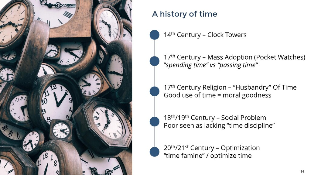 A history of time 14 14th Century – Clock Tower...