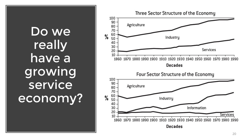 Do we really have a growing service economy? 20