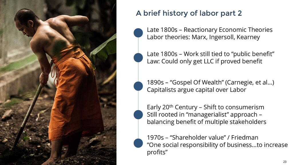 A brief history of labor part 2 23 Late 1800s –...
