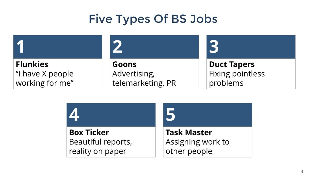 """Five Types Of BS Jobs 9 1 Flunkies """"I have X pe..."""