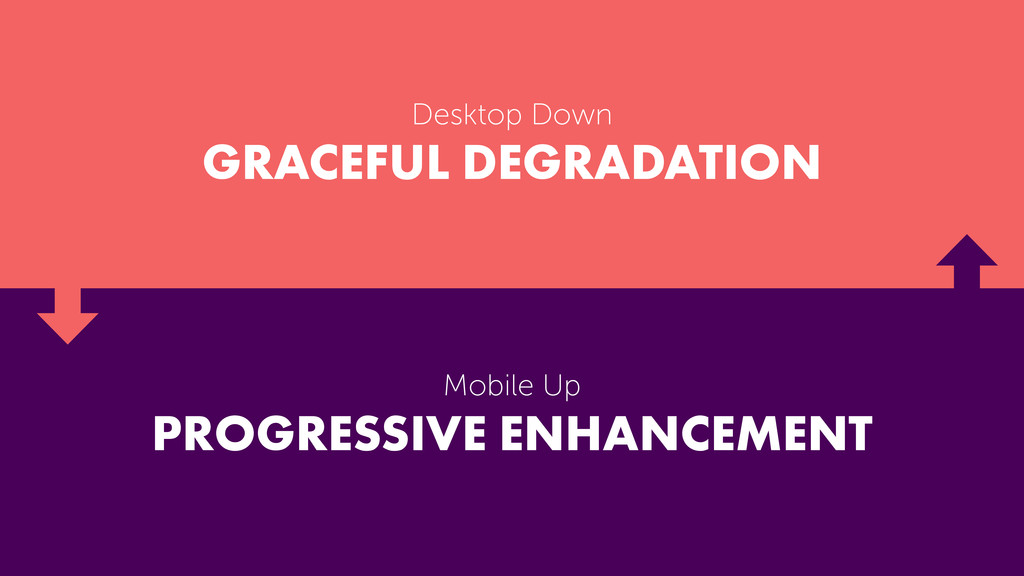GRACEFUL DEGRADATION Desktop Down PROGRESSIVE E...