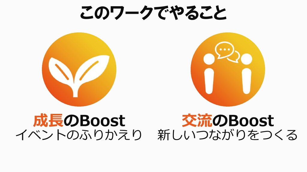 このワークでやること イベントのふりかえり 新しいつながりをつくる 成長のBoost 交流のB...