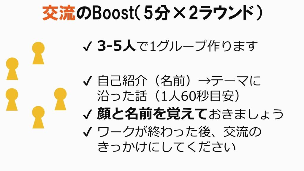 交流のBoost(5分×2ラウンド) ✔ 3-5人で1グループ作ります ✔ 自己紹介(名前)→...