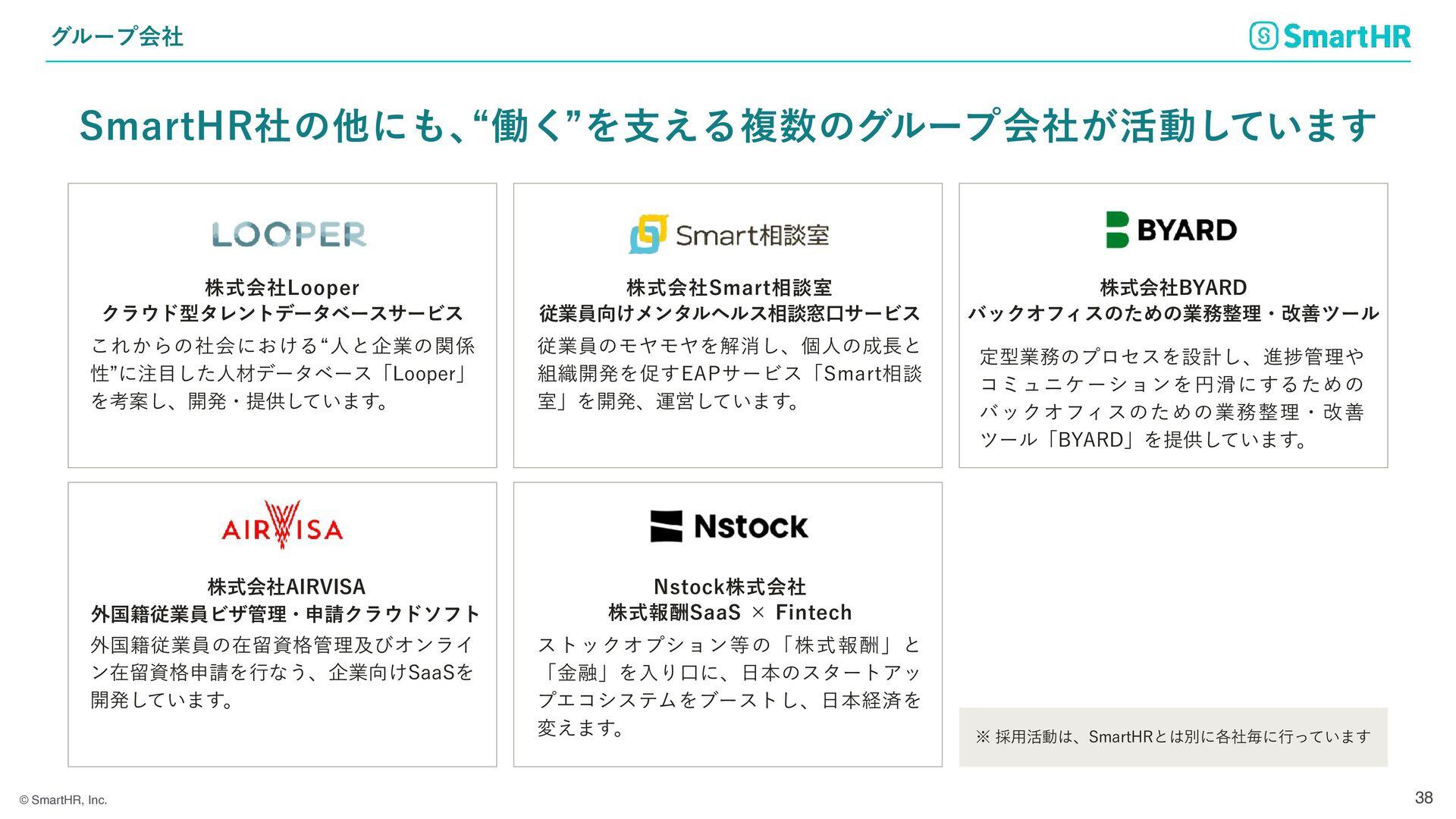 άϧʔϓձࣾʹ͍ͭͯ 4NBSU)3ࣾҎ֎ʹɺͭͷάϧʔϓձ͕ࣾ׆ಈ͍ͯ͠·͢ ͜Ε͔Βͷࣾ...