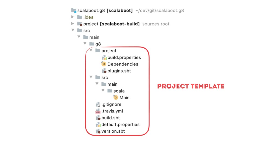 Project Template