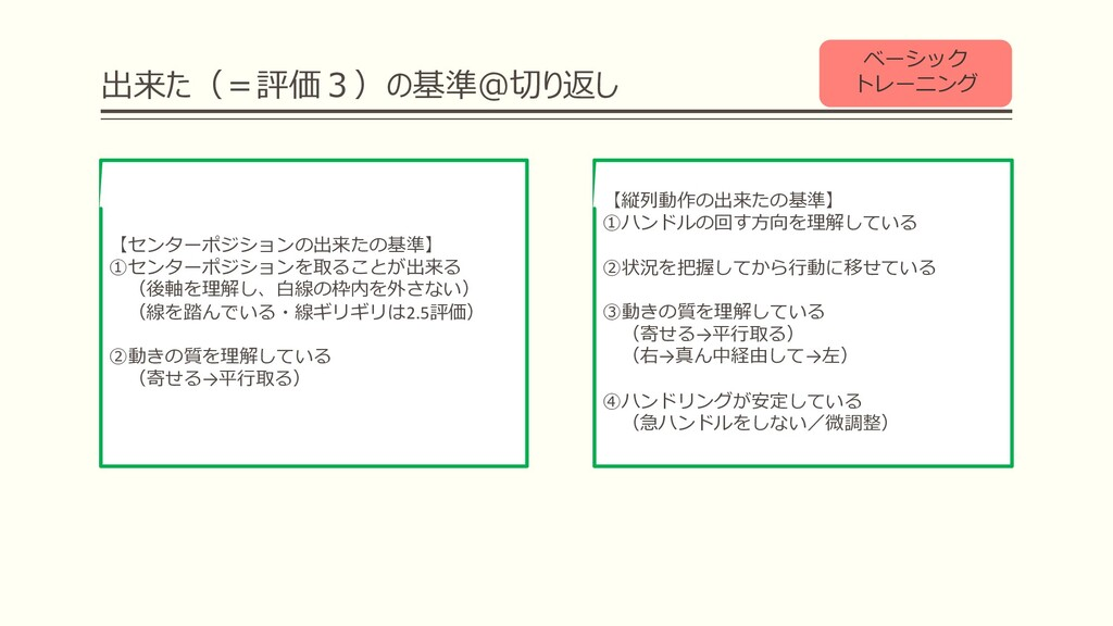 出来た(=評価3)の基準@切り返し ベーシック トレーニング 【センターポジションの出来たの基...