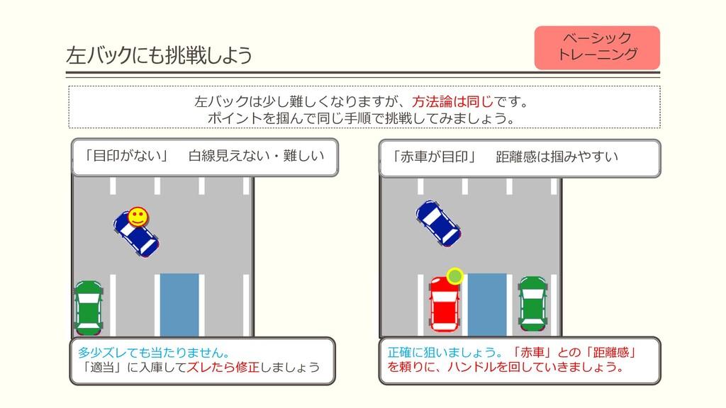 左バックにも挑戦しよう 左バックは少し難しくなりますが、⽅法論は同じです。 ポイントを掴んで同...