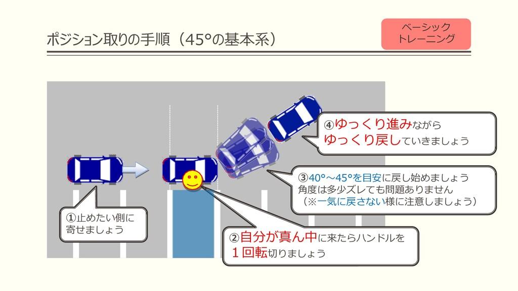 ポジション取りの⼿順(45°の基本系) ①⽌めたい側に 寄せましょう ②⾃分が真ん中に来たらハ...