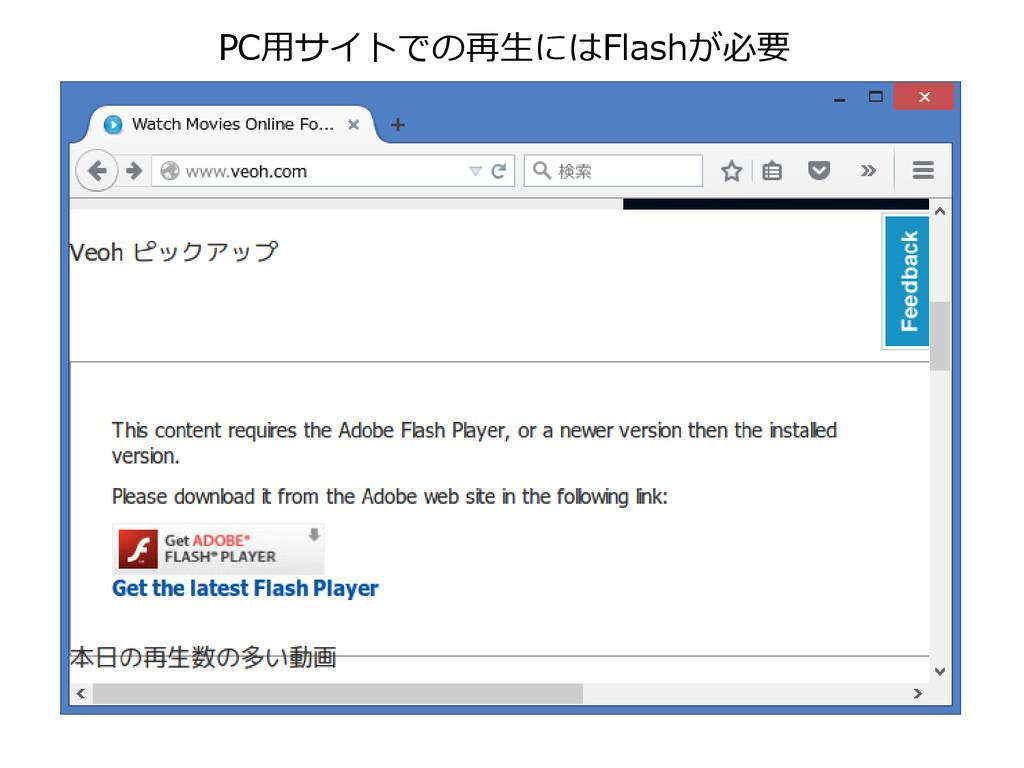 PC用サイトでの再生にはFlashが必要