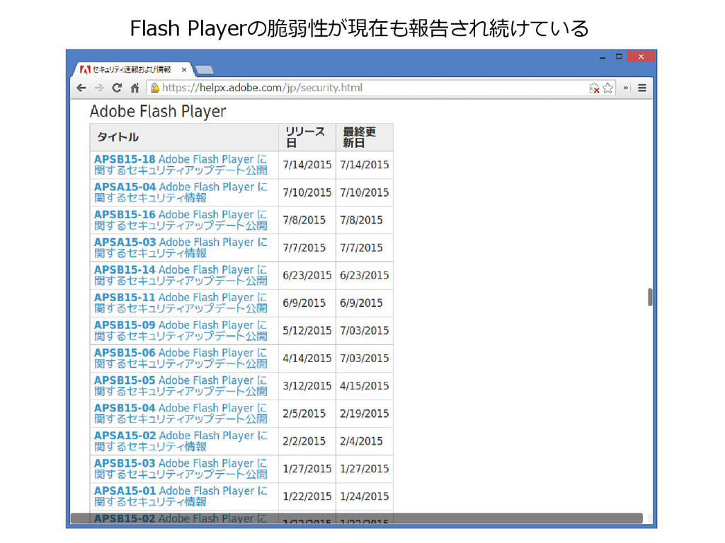 Flash Playerの脆弱性が現在も報告され続けている