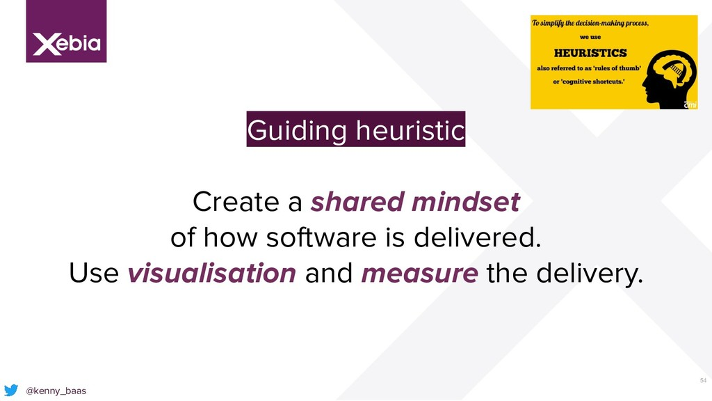 54 @kenny_baas Guiding heuristic Create a share...