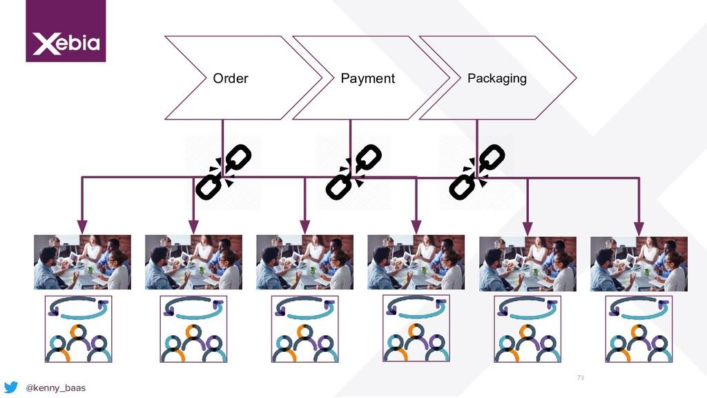 73 @kenny_baas Order Payment Packaging