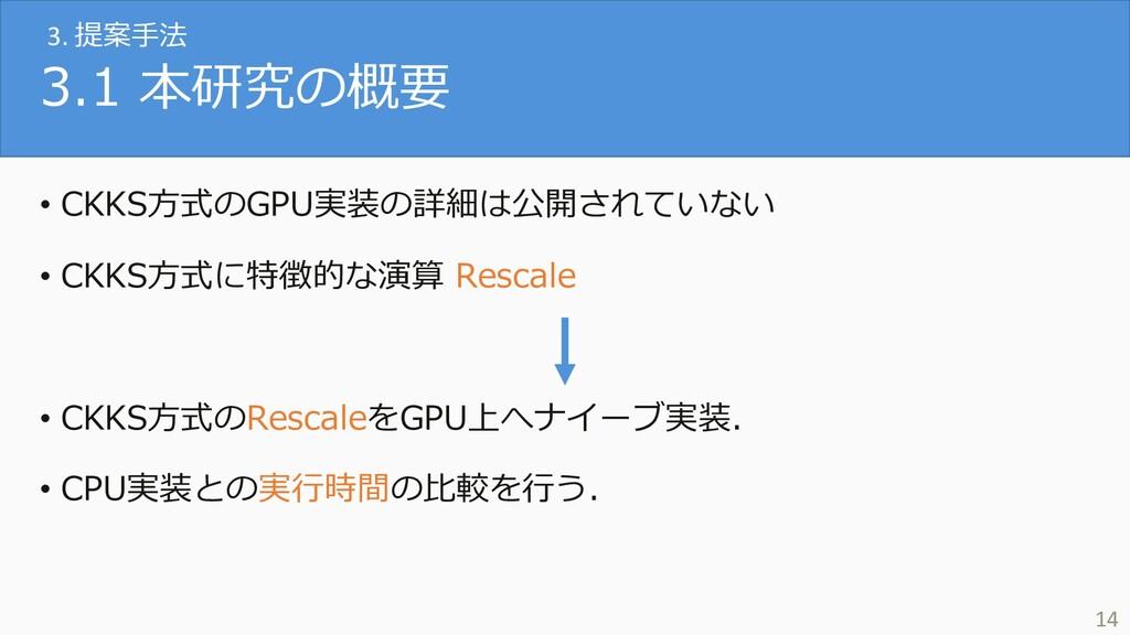 3.1 本研究の概要 • CKKS⽅式のGPU実装の詳細は公開されていない • CKKS⽅式に...