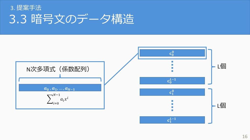 3.3 暗号⽂のデータ構造 16    (    ( L個 L個  ,  , … , ( N次...
