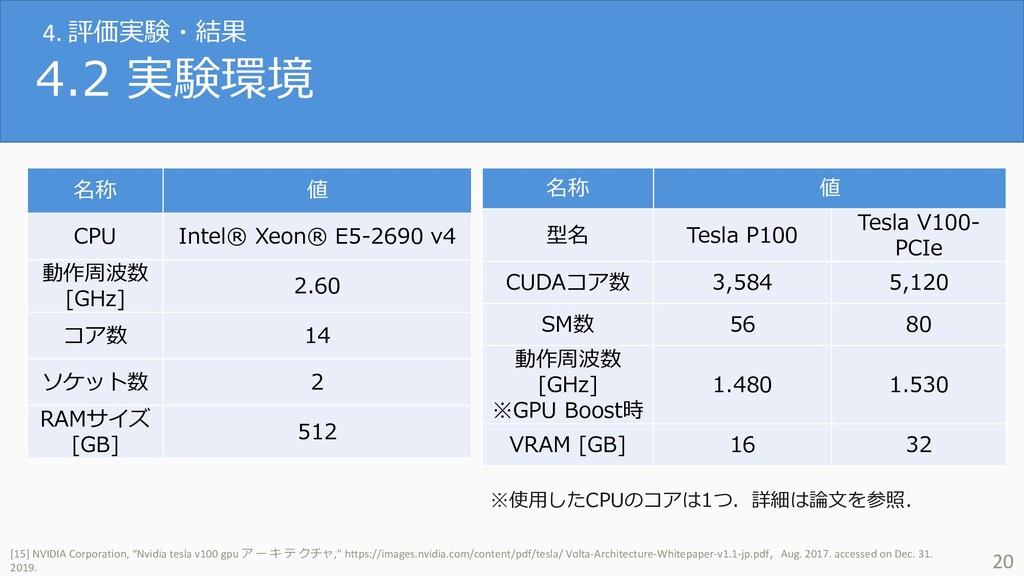 """4.2 実験環境 [15] NVIDIA Corporation, """"Nvidia tesla..."""