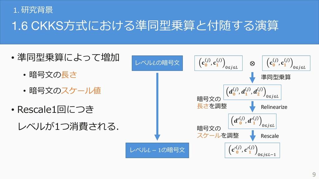 1.6 CKKS⽅式における準同型乗算と付随する演算 • 準同型乗算によって増加 • 暗号⽂の...