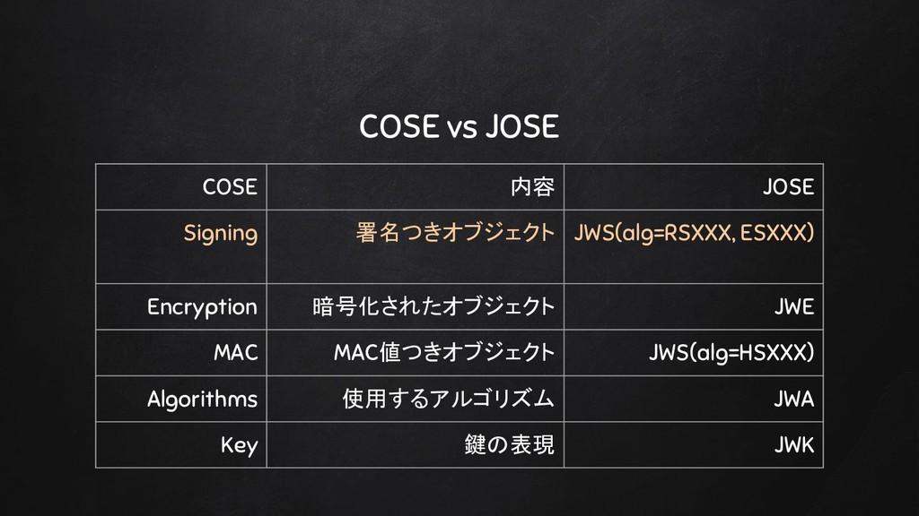 COSE vs JOSE COSE 内容 JOSE Signing 署名つきオブジェクト JW...