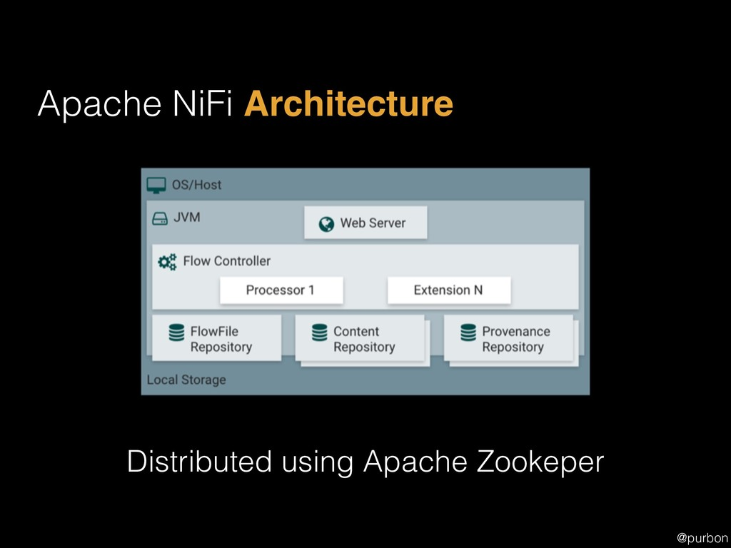 @purbon Apache NiFi Architecture Distributed us...