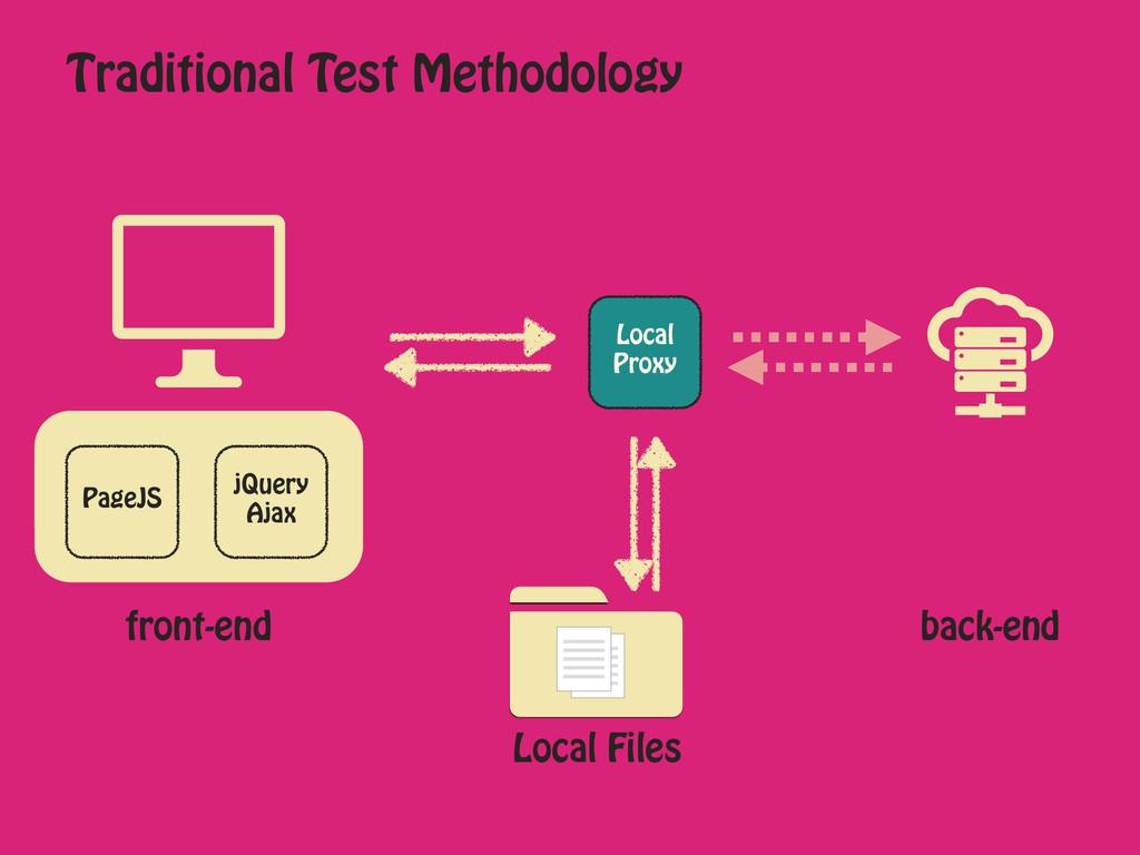 Traditional Test Methodology front-end PageJS j...