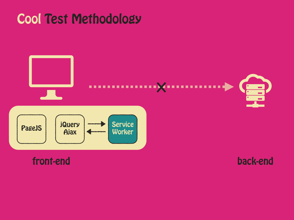 Cool Test Methodology front-end PageJS jQuery A...