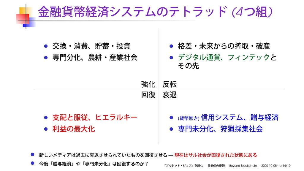 (4 ) ( ) — — — Beyond Blockchain — 2020-10-05 –...