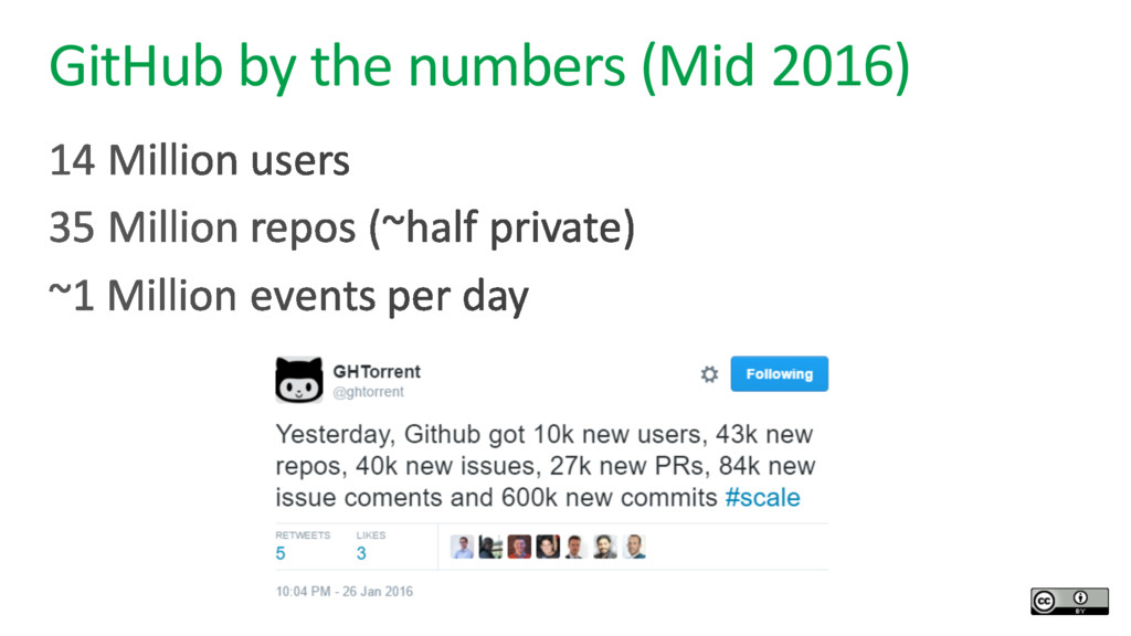GitHub by the numbers (Mid 2016)
