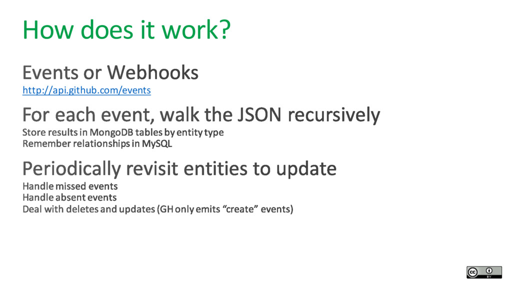 How does it work? http://api.github.com/events