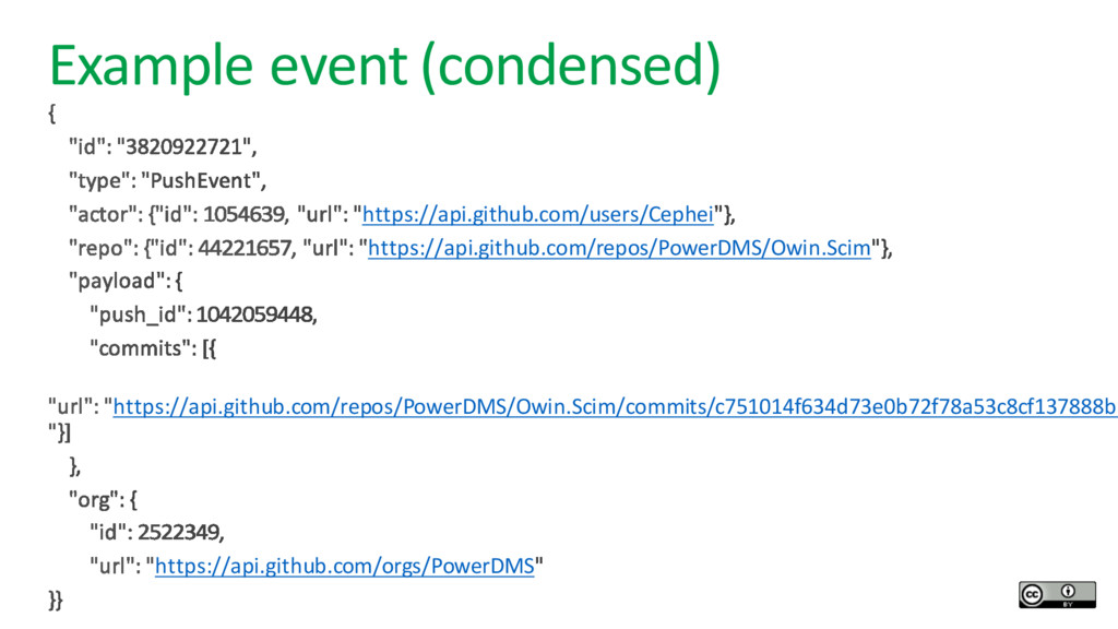 Example event (condensed) https://api.github.co...