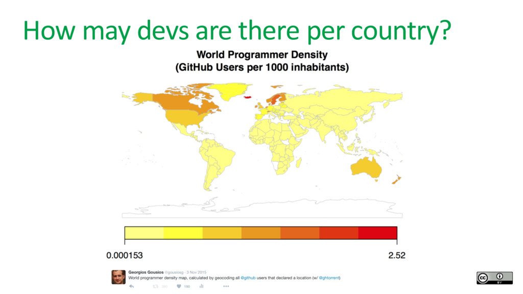 How may devs are there per country?
