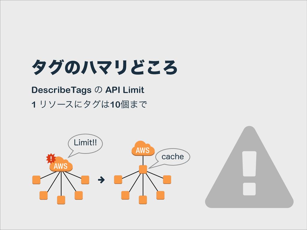 λάͷϋϚϦͲ͜Ζ DescribeTags ͷ API Limit 1 Ϧιʔεʹλά10...