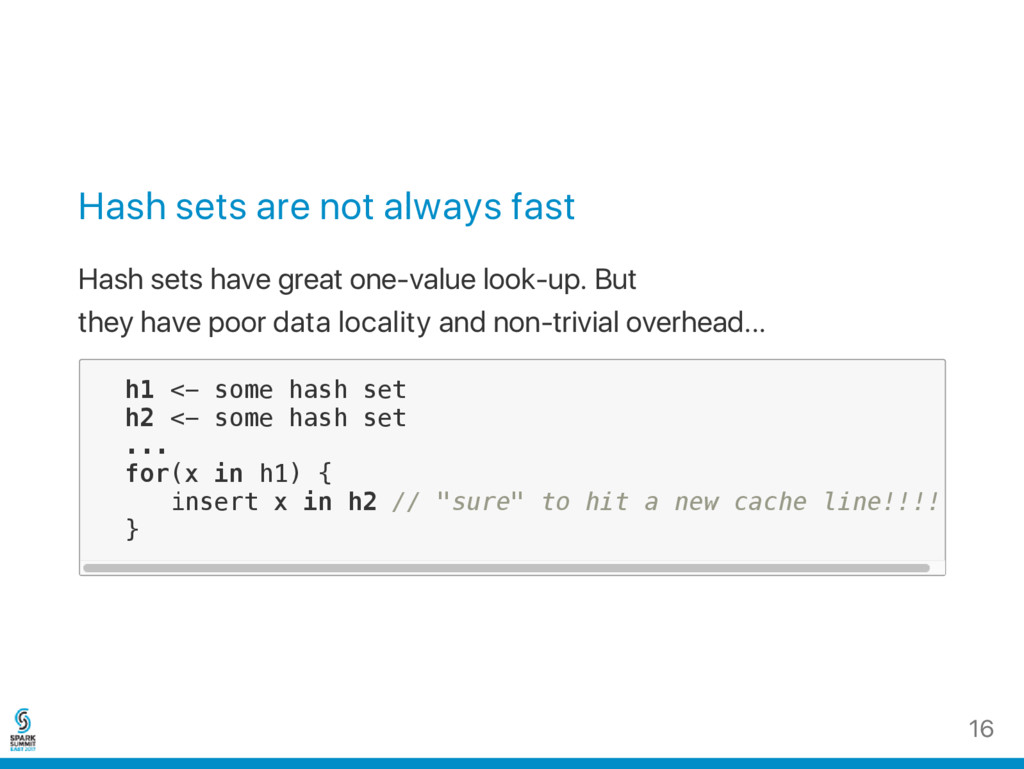 Hash sets are not always fast Hash sets have gr...
