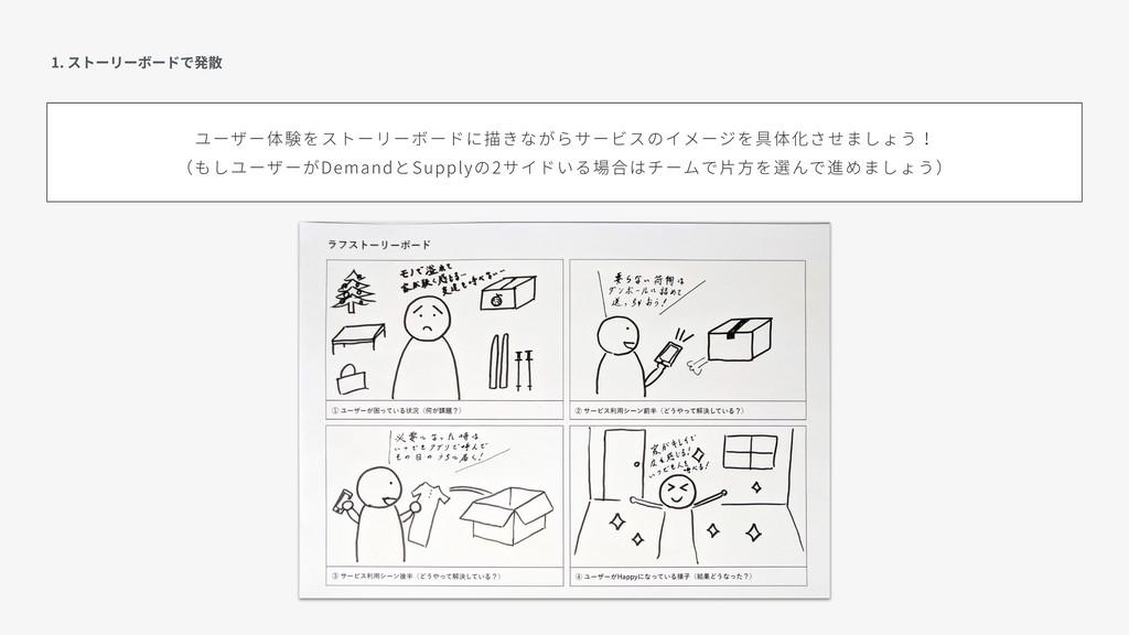 1. ストーリーボードで発散 ユーザー体験をストーリーボードに描きながらサービスのイメージを具...