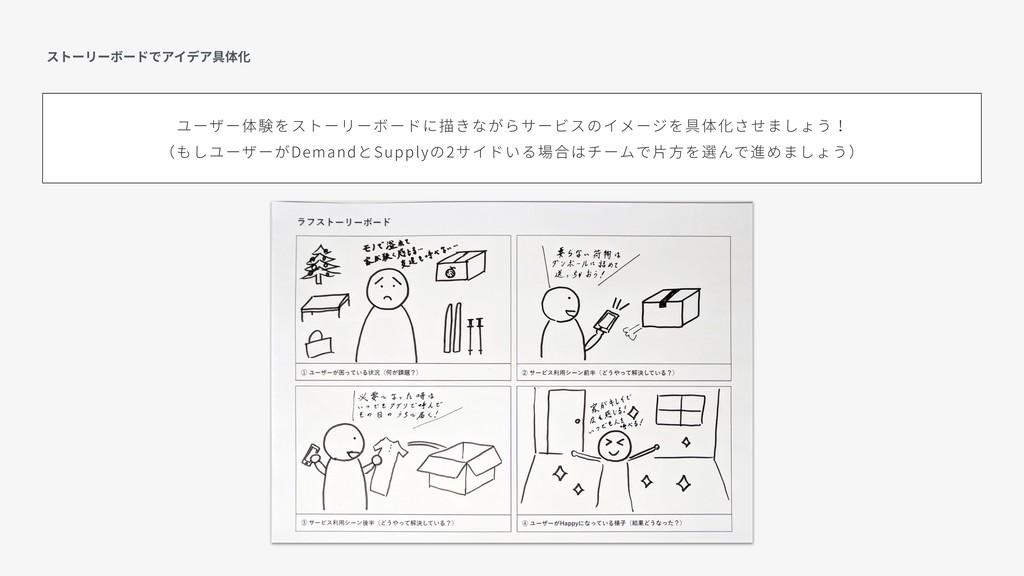 ストーリーボードでアイデア具体化 ユーザー体験をストーリーボードに描きながらサービスのイメージ...