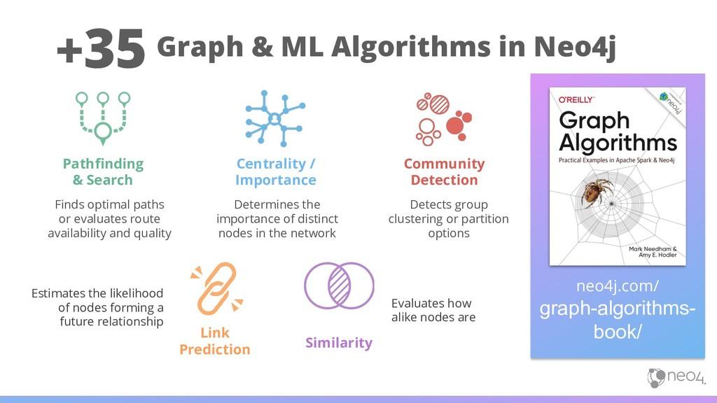 Graph & ML Algorithms in Neo4j +35 neo4j.com/ g...