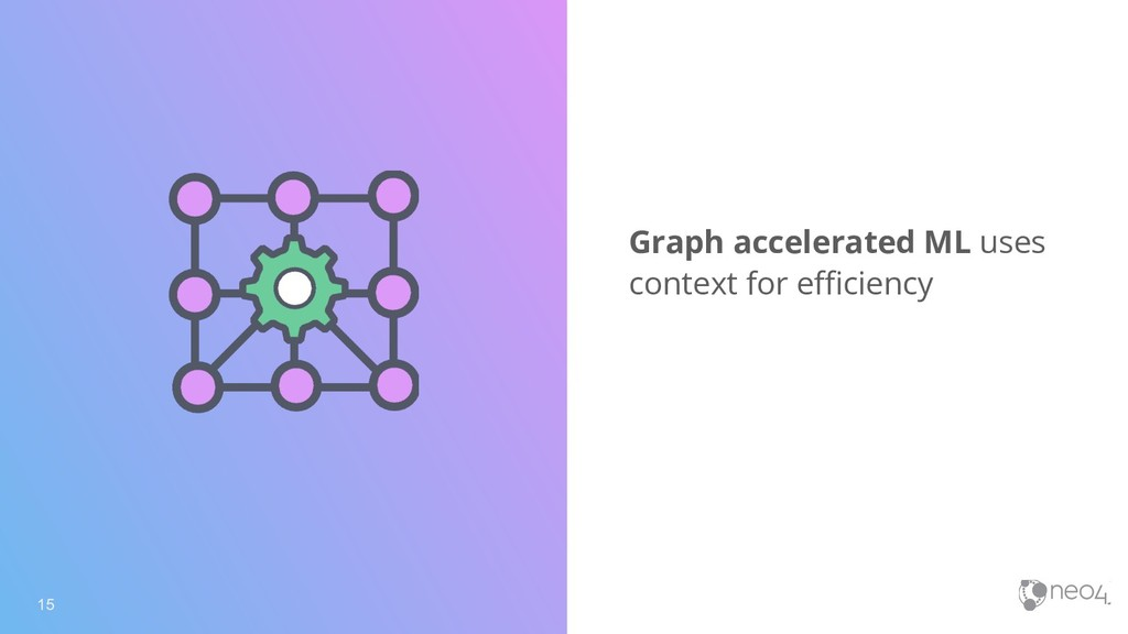 15 Graph accelerated ML uses context for efficien...