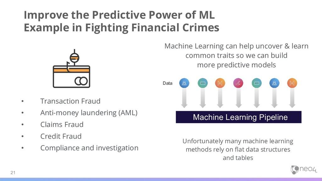 • Transaction Fraud • Anti-money laundering (AM...