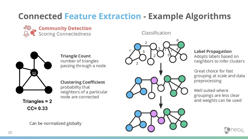 25 Connected Feature Extraction - Example Algor...
